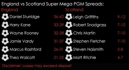 Mega sport world betting betting strategy martingale