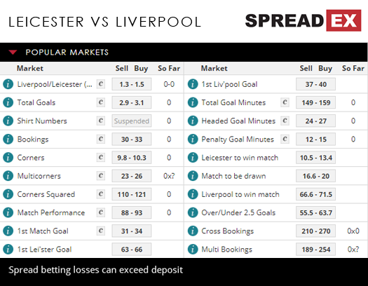 Shirt numbers spread betting ready reckoner table betting games
