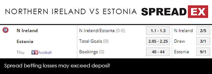 UEFA Euro 2020 Qualifiers Preview – Northern Ireland vs Estonia