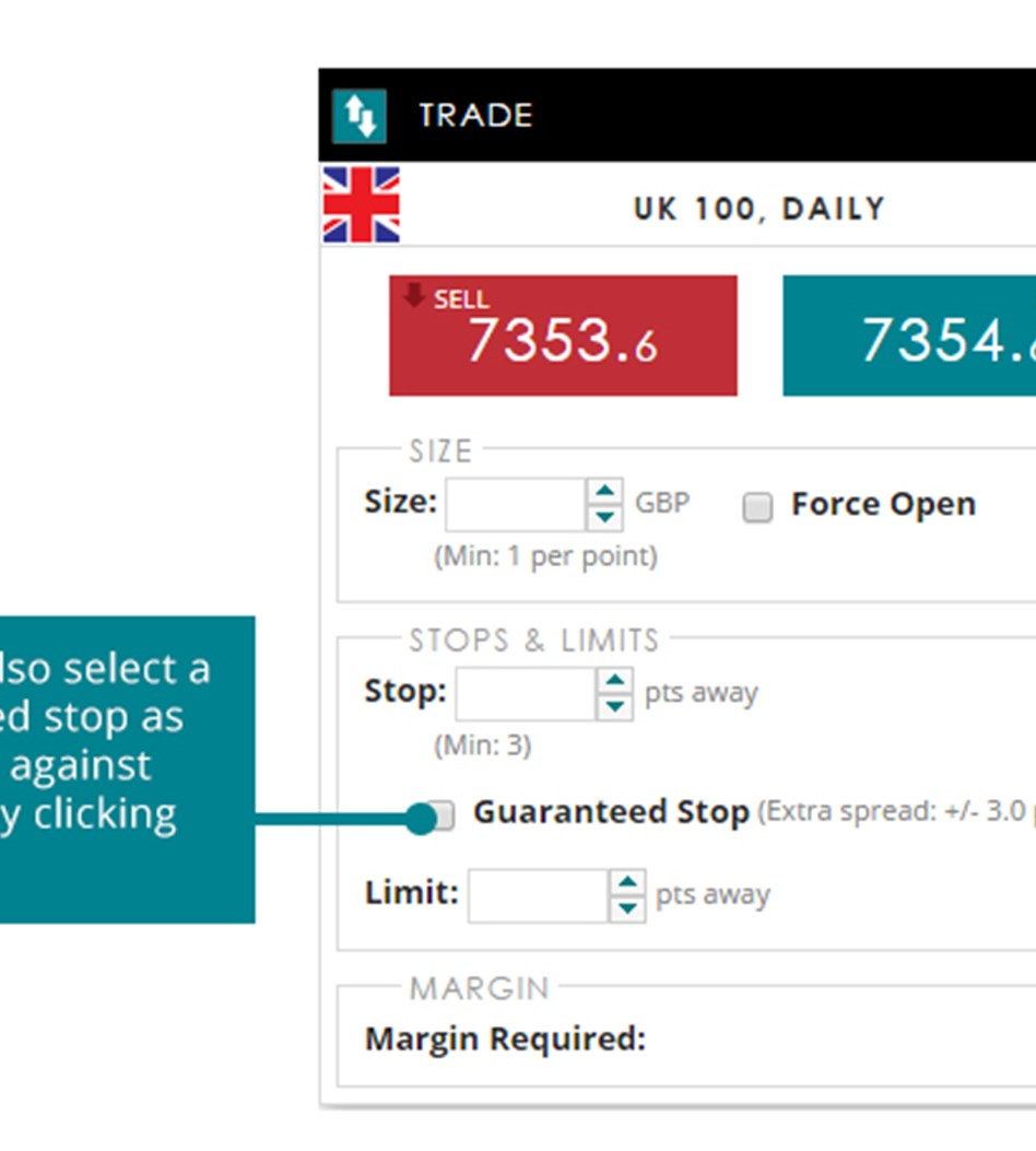 spread betting difference between stop and limit order